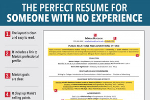 A Winning Resume For Someone With No …